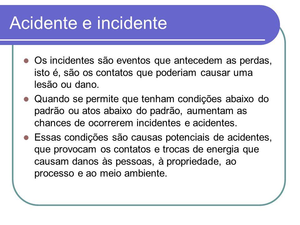 Acidente e incidente Os incidentes são eventos que antecedem as perdas, isto é, são os contatos que poderiam causar uma lesão ou dano. Quando se permi