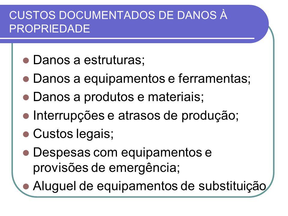 CUSTOS DOCUMENTADOS DE DANOS À PROPRIEDADE Danos a estruturas; Danos a equipamentos e ferramentas; Danos a produtos e materiais; Interrupções e atraso