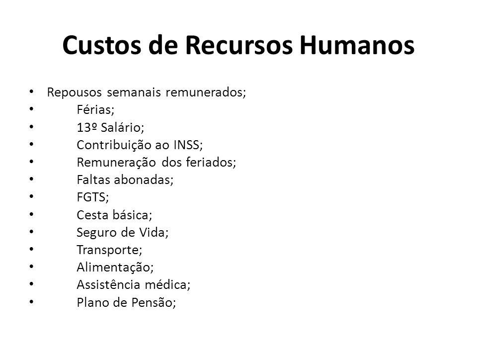 Custos de Recursos Humanos Repousos semanais remunerados; Férias; 13º Salário; Contribuição ao INSS; Remuneração dos feriados; Faltas abonadas; FGTS;