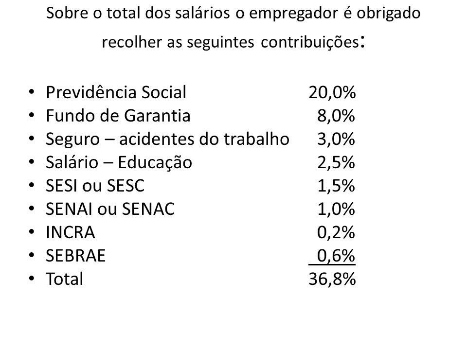 Sobre o total dos salários o empregador é obrigado recolher as seguintes contribuições : Previdência Social20,0% Fundo de Garantia 8,0% Seguro – acide