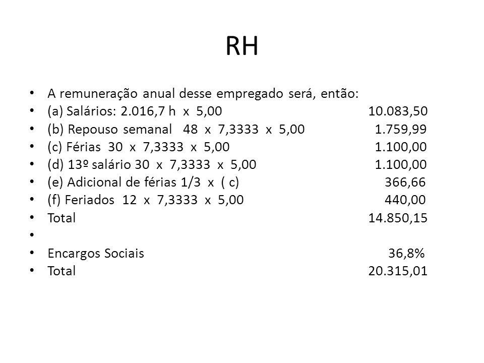 RH A remuneração anual desse empregado será, então: (a) Salários: 2.016,7 h x 5,0010.083,50 (b) Repouso semanal 48 x 7,3333 x 5,00 1.759,99 (c) Férias