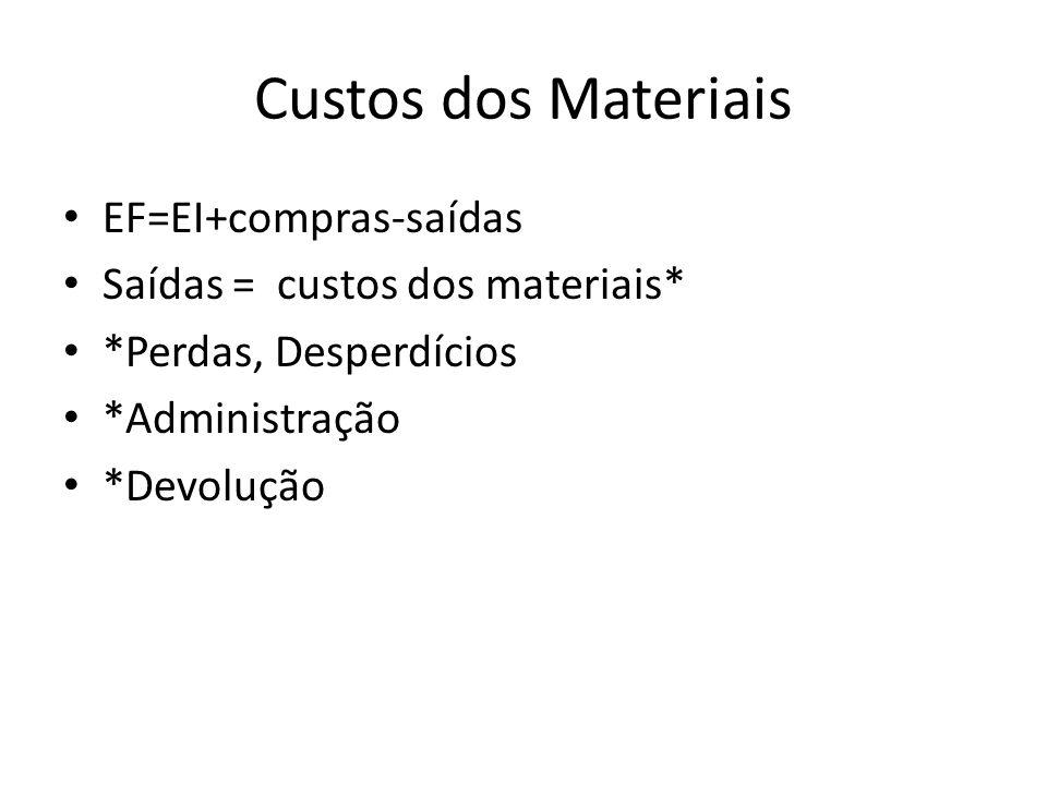 Custos dos Materiais EF=EI+compras-saídas Saídas = custos dos materiais* *Perdas, Desperdícios *Administração *Devolução