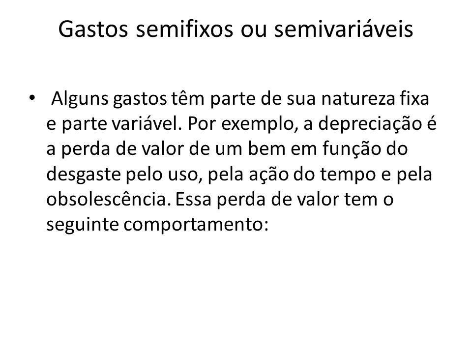 Gastos semifixos ou semivariáveis Alguns gastos têm parte de sua natureza fixa e parte variável. Por exemplo, a depreciação é a perda de valor de um b