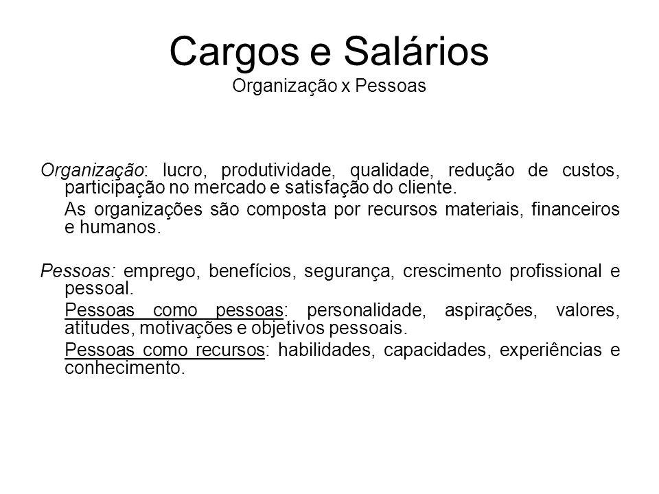 Cargos e Salários Organização x Pessoas Organização: lucro, produtividade, qualidade, redução de custos, participação no mercado e satisfação do clien
