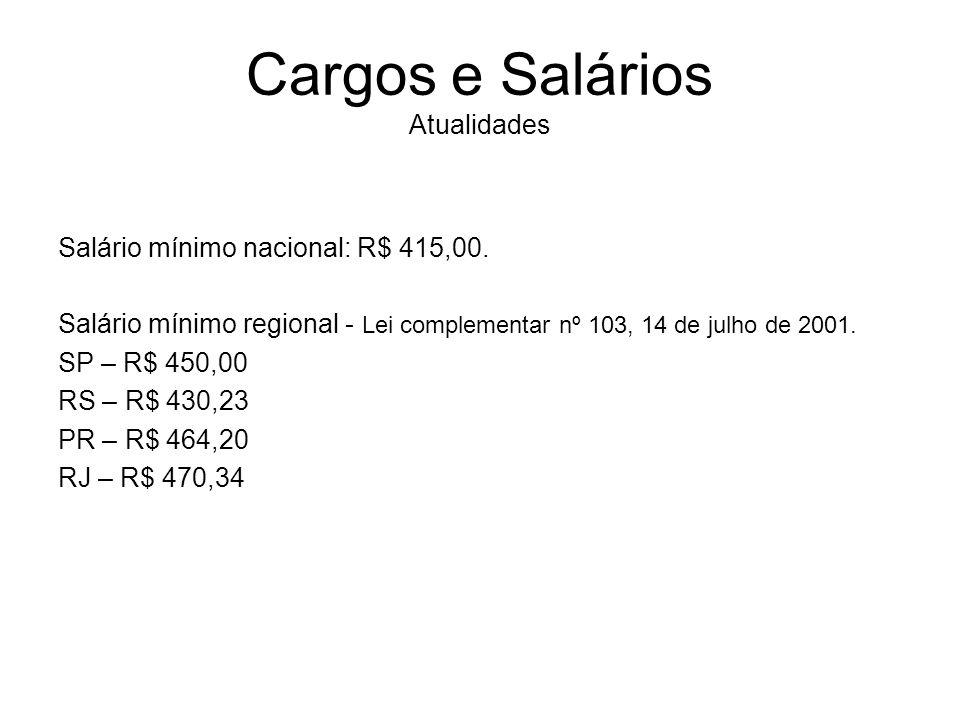 Cargos e Salários Atualidades Salário mínimo nacional: R$ 415,00. Salário mínimo regional - Lei complementar nº 103, 14 de julho de 2001. SP – R$ 450,