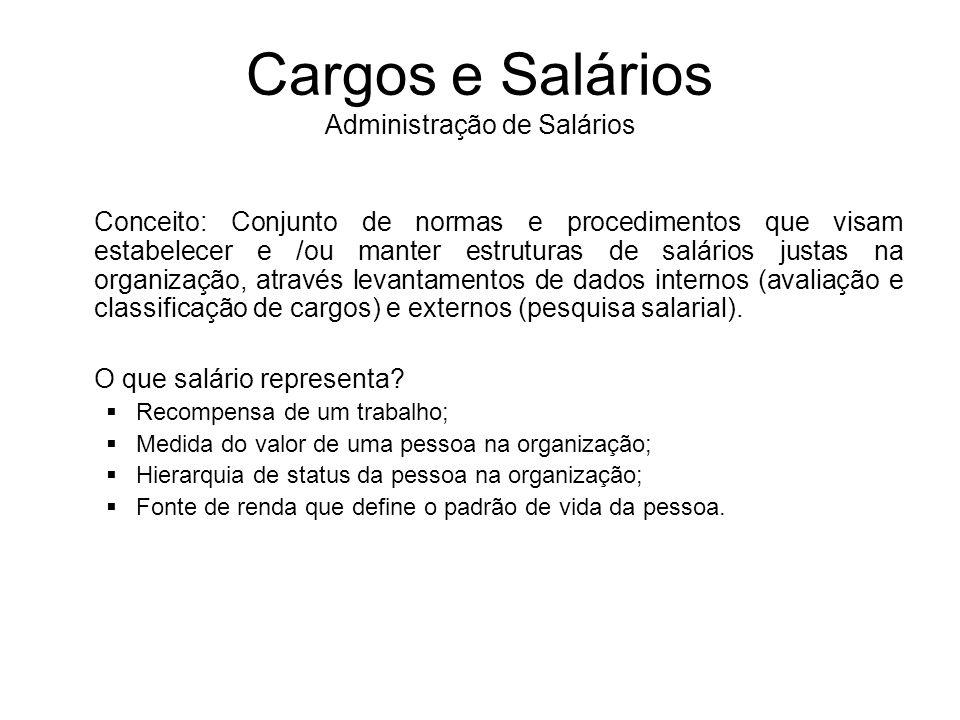 Cargos e Salários Administração de Salários Conceito: Conjunto de normas e procedimentos que visam estabelecer e /ou manter estruturas de salários jus