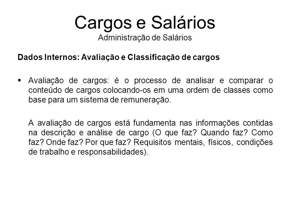 Cargos e Salários Administração de Salários Dados Internos: Avaliação e Classificação de cargos Avaliação de cargos: é o processo de analisar e compar