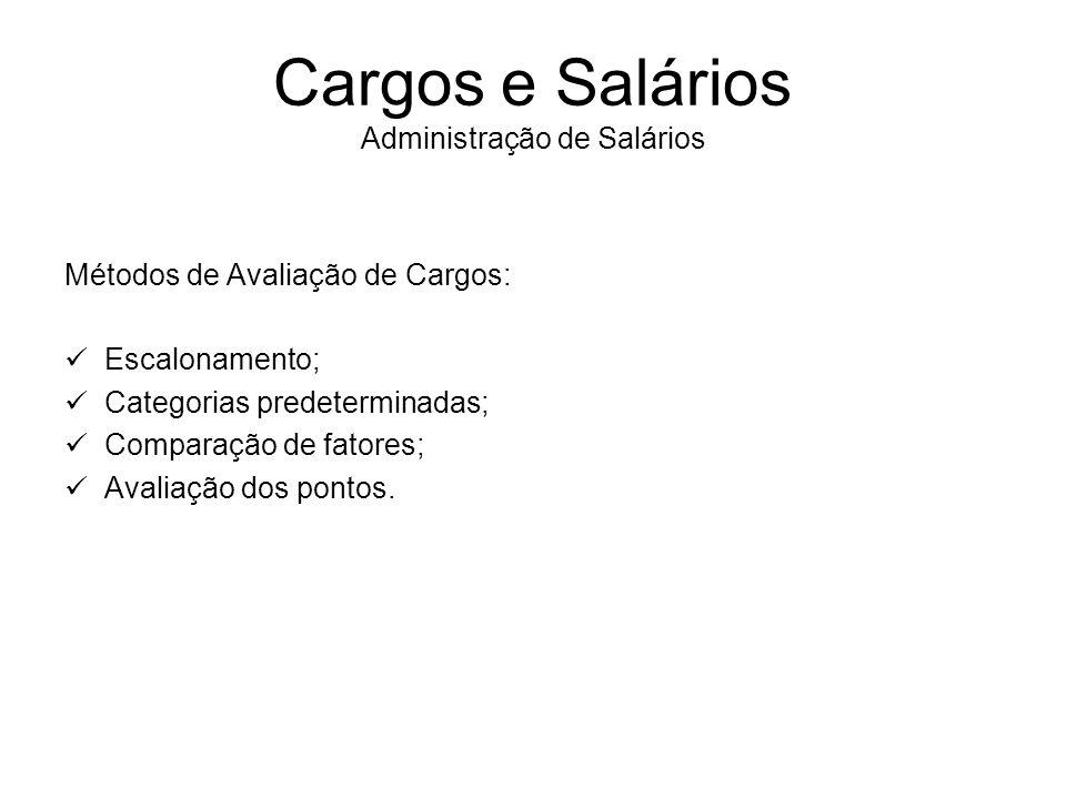 Cargos e Salários Administração de Salários Métodos de Avaliação de Cargos: Escalonamento; Categorias predeterminadas; Comparação de fatores; Avaliaçã