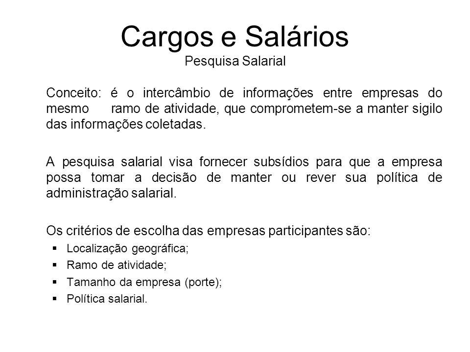 Cargos e Salários Pesquisa Salarial Conceito: é o intercâmbio de informações entre empresas do mesmo ramo de atividade, que comprometem-se a manter si