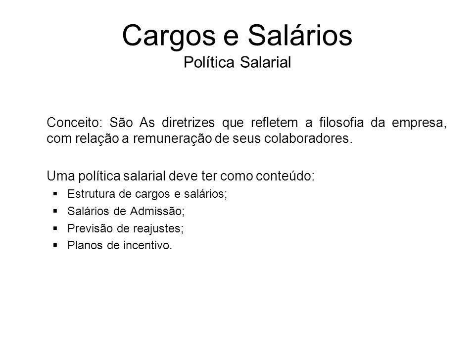 Cargos e Salários Política Salarial Conceito: São As diretrizes que refletem a filosofia da empresa, com relação a remuneração de seus colaboradores.