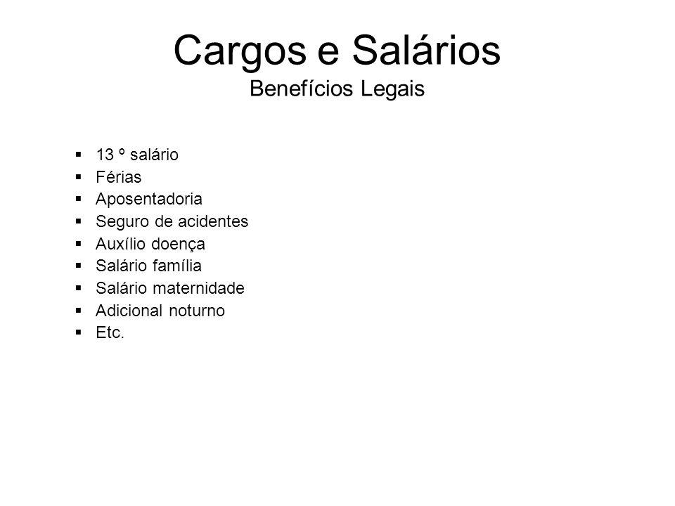 Cargos e Salários Benefícios Legais 13 º salário Férias Aposentadoria Seguro de acidentes Auxílio doença Salário família Salário maternidade Adicional