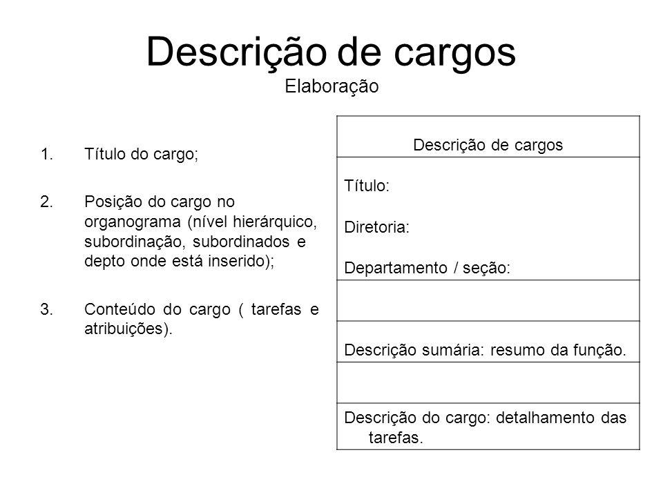 Descrição de cargos Elaboração 1.Título do cargo; 2.Posição do cargo no organograma (nível hierárquico, subordinação, subordinados e depto onde está i