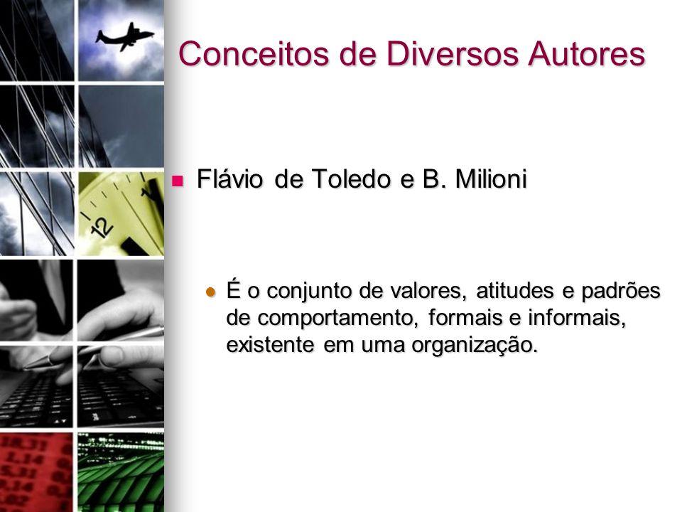 Conceitos de Diversos Autores Flávio de Toledo e B. Milioni Flávio de Toledo e B. Milioni É o conjunto de valores, atitudes e padrões de comportamento