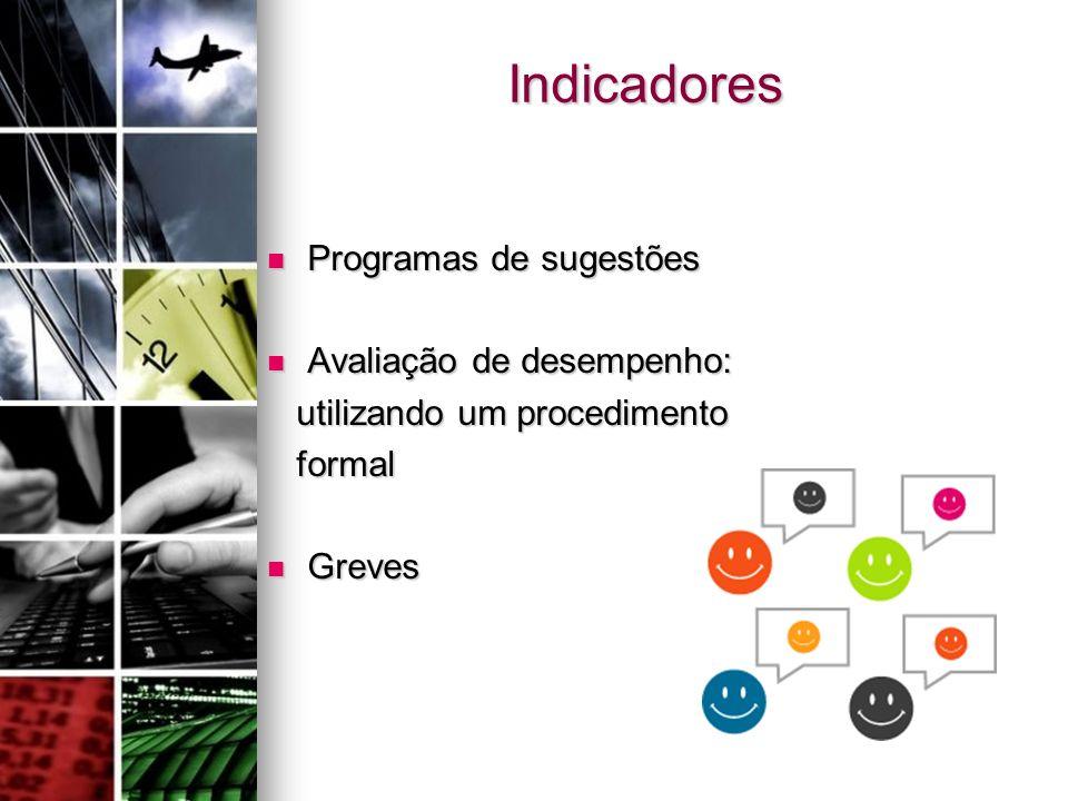 Indicadores Programas de sugestões Programas de sugestões Avaliação de desempenho: Avaliação de desempenho: utilizando um procedimento utilizando um p