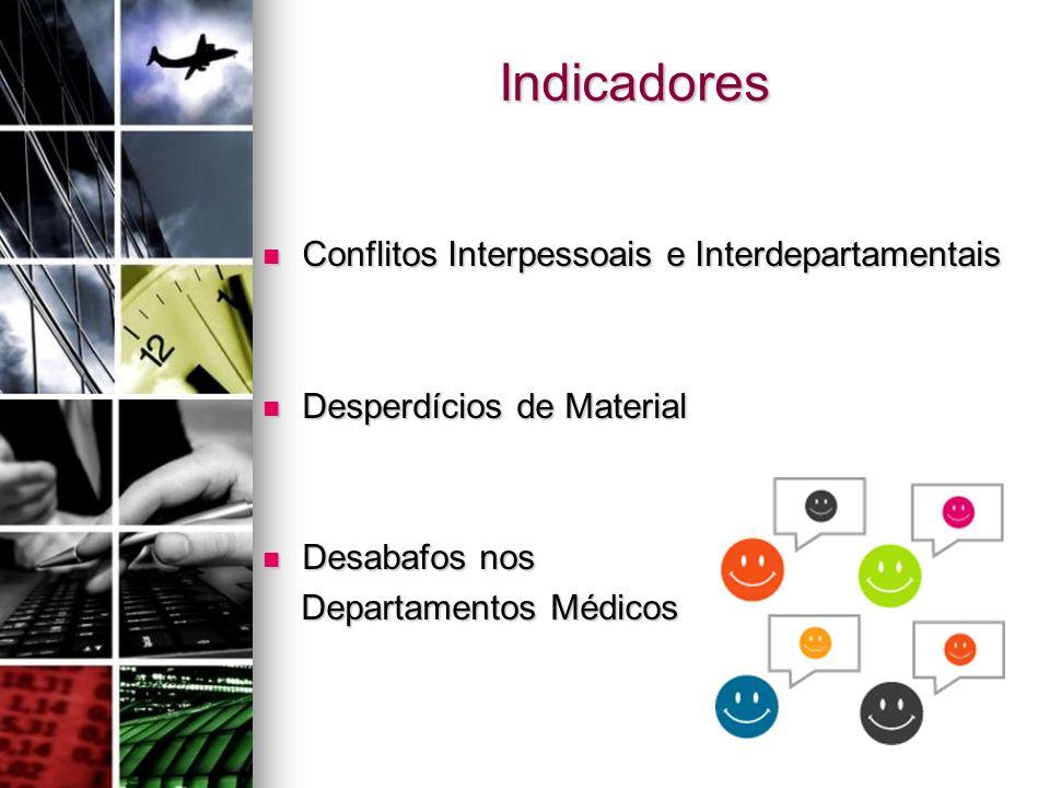 Indicadores Conflitos Interpessoais e Interdepartamentais Conflitos Interpessoais e Interdepartamentais Desperdícios de Material Desperdícios de Mater