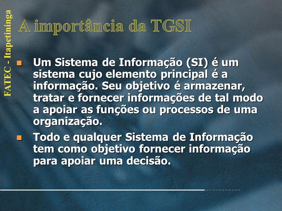 FATEC - Itapetininga Somando os conceitos: Somando os conceitos: Teoria Geral dos Sistemas e da Informação Sistemas de Informação. Teoria Geral dos Si