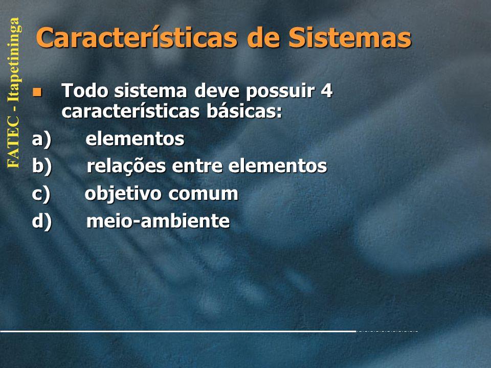 FATEC - Itapetininga Teoria Geral de Sistemas e Abordagem Sistêmica Diferentes áreas do conhecimento – problemas similares – soluções similares. Difer