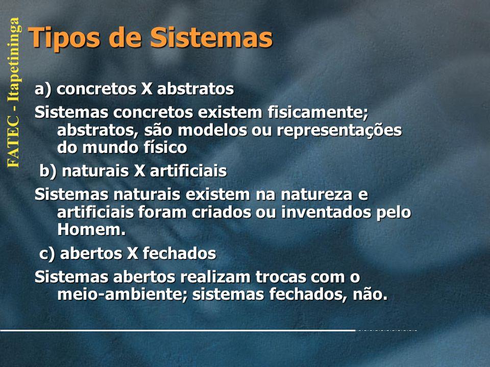 FATEC - Itapetininga Características de Sistemas Todo sistema deve possuir 4 características básicas: Todo sistema deve possuir 4 características bási