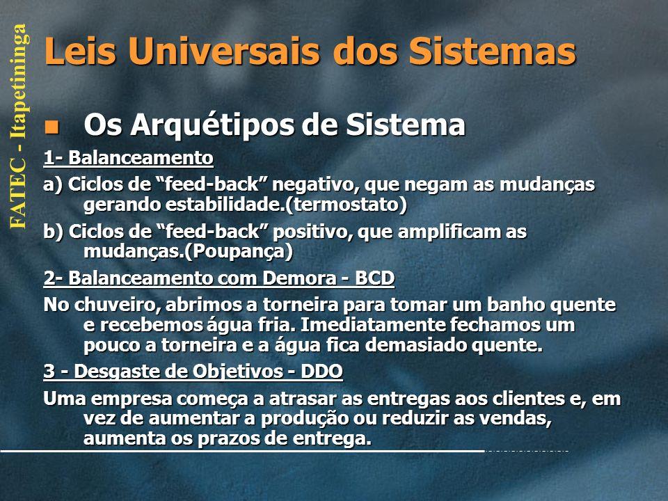 FATEC - Itapetininga Os Arquétipos de Sistema Os Arquétipos de Sistema Padrão, exemplar, modelo, protótipo. (Dicionário Aurélio) Padrão, exemplar, mod