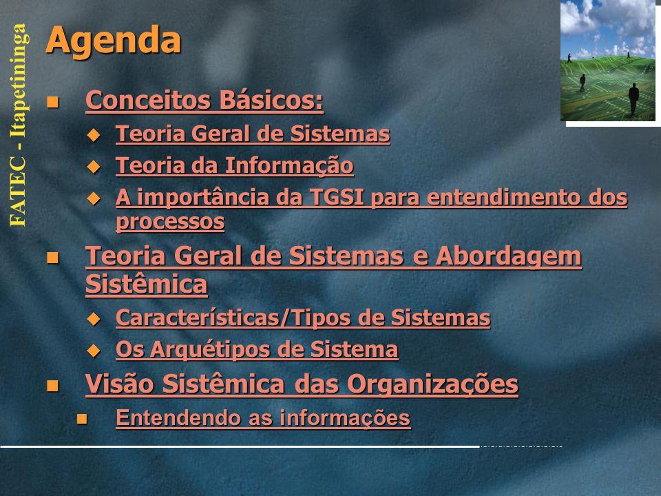 FATEC - Itapetininga Sistemas de Informação aplicados ao Comércio Exterior Sistemas de Informação aplicados ao Comércio Exterior - Revisão Geral Prof.