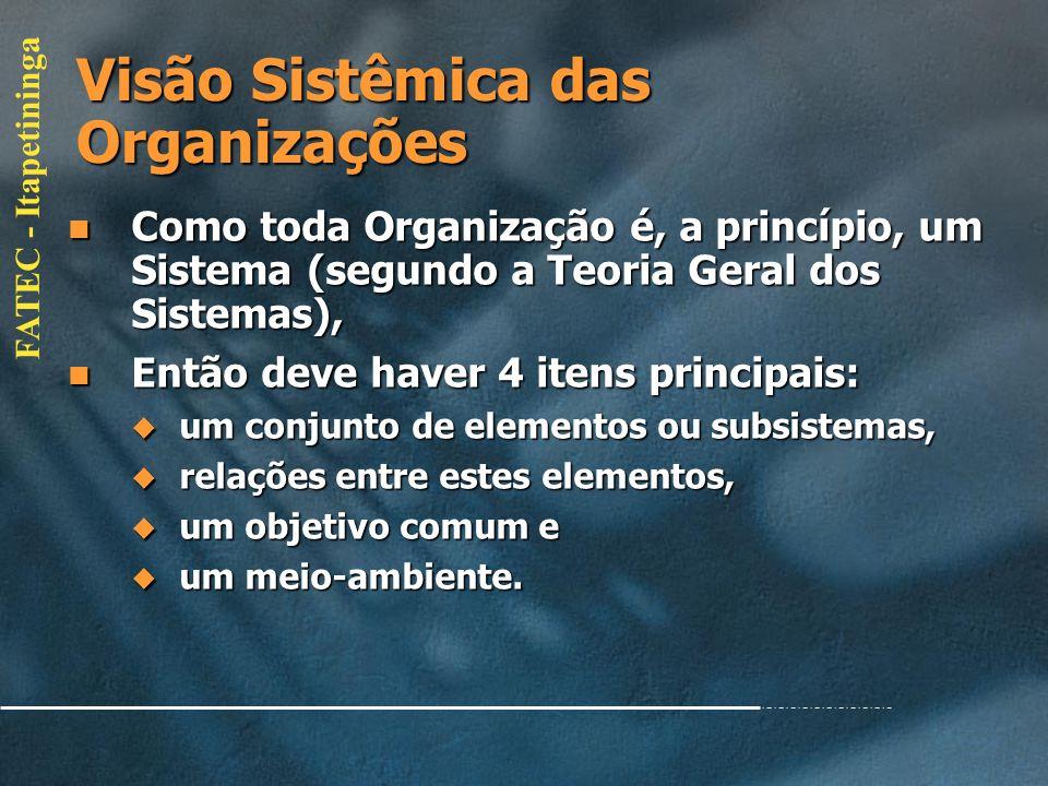 FATEC - Itapetininga Os Arquétipos de Sistema Os Arquétipos de Sistema 9 - Sucesso para os Vitoriosos - SPOV Um executivo trabalha depois do expedient