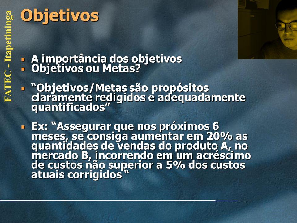 FATEC - Itapetininga O próximo passo Objetivos Organizacionais: Objetivos Organizacionais: SMART (inteligentes) SMART (inteligentes) Specific(especifi