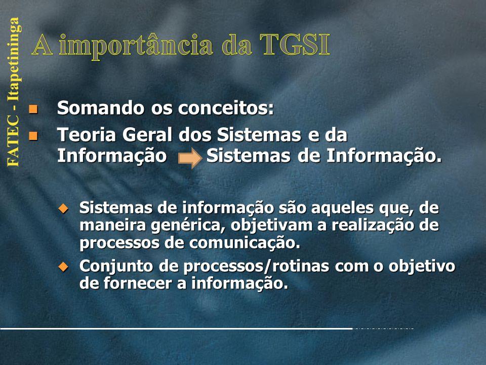 FATEC - Itapetininga Teoria da Informação: Teoria da Informação: Shannon desenvolve a teoria da informação e transmissão de sinais digitais, baseados