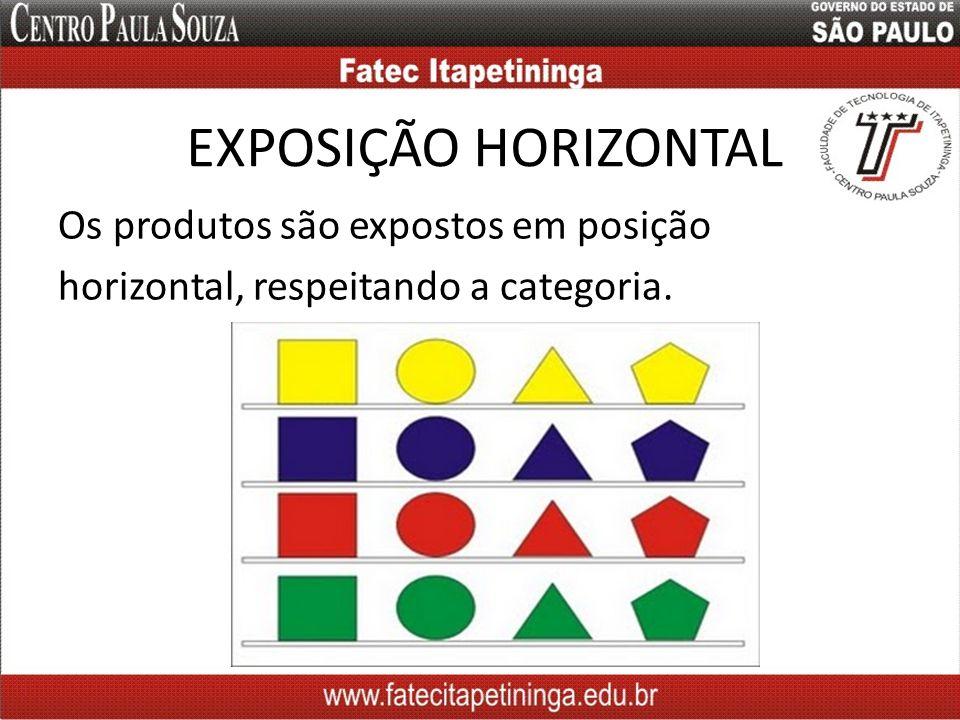 EXPOSIÇÃO HORIZONTAL Os produtos são expostos em posição horizontal, respeitando a categoria.