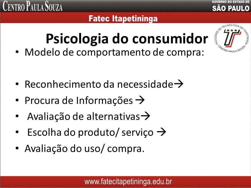 Psicologia do consumidor Modelo de comportamento de compra: Reconhecimento da necessidade Procura de Informações Avaliação de alternativas Escolha do