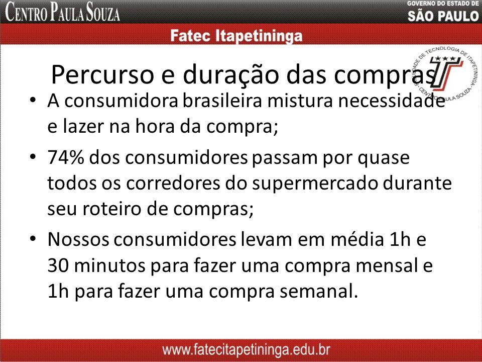 Percurso e duração das compras A consumidora brasileira mistura necessidade e lazer na hora da compra; 74% dos consumidores passam por quase todos os
