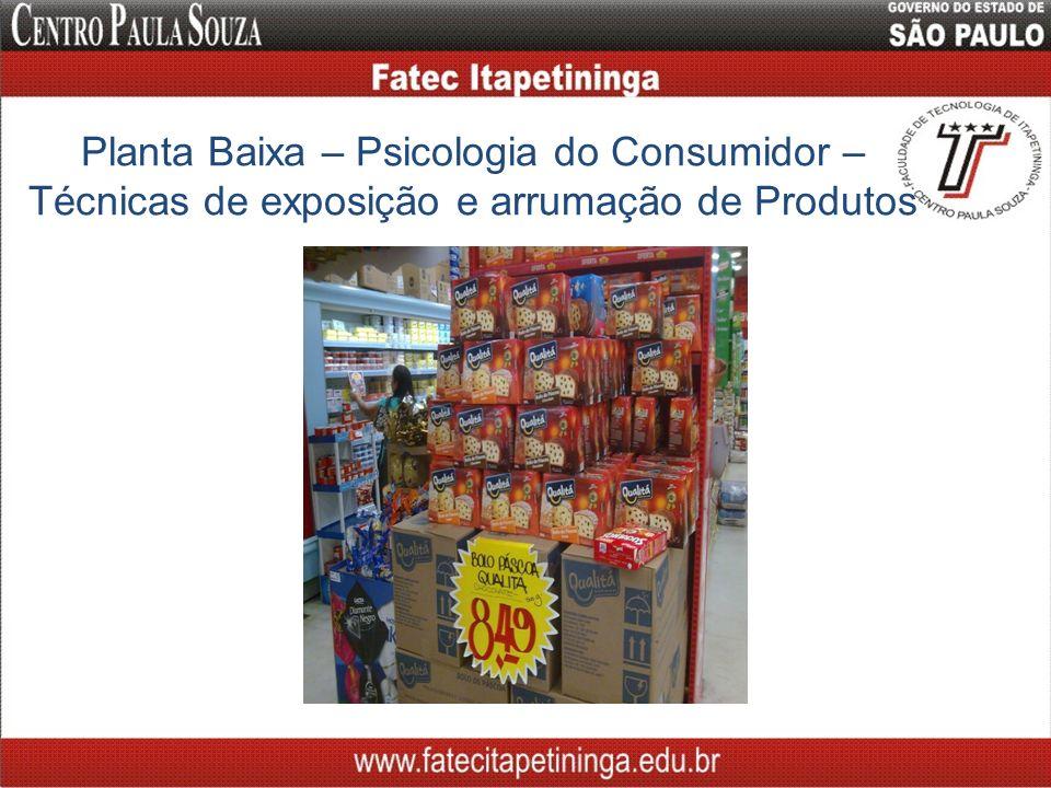 Planta Baixa – Psicologia do Consumidor – Técnicas de exposição e arrumação de Produtos