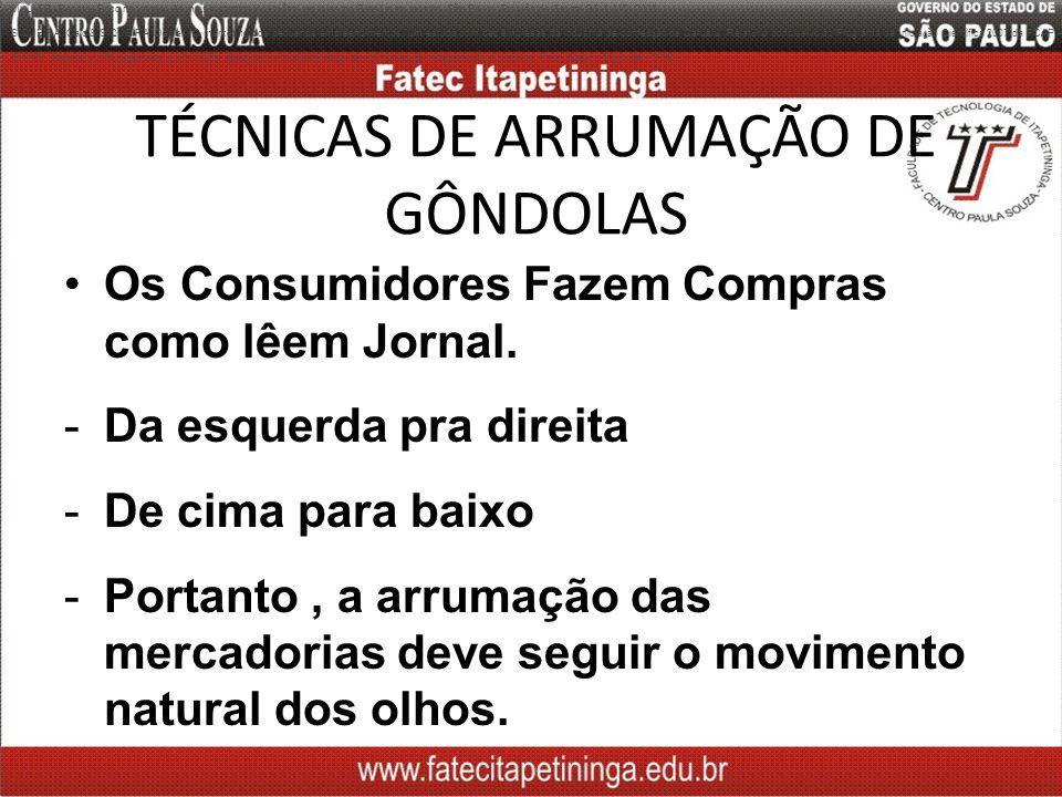Hábitos do consumidor Brasileiro Procedimento de compra em super e hipermercado: 45% - frequência de compra mensal em hipermercados; 43% - compra semanal em supermercados (proximidade das casas);