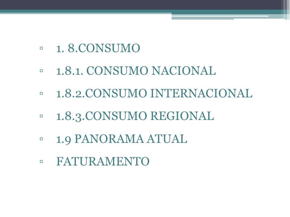 1. 8.CONSUMO 1.8.1. CONSUMO NACIONAL 1.8.2.CONSUMO INTERNACIONAL 1.8.3.CONSUMO REGIONAL 1.9 PANORAMA ATUAL FATURAMENTO