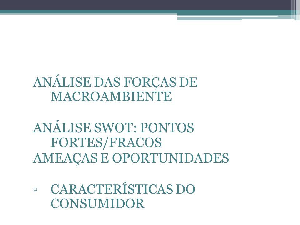 ANÁLISE DAS FORÇAS DE MACROAMBIENTE ANÁLISE SWOT: PONTOS FORTES/FRACOS AMEAÇAS E OPORTUNIDADES CARACTERÍSTICAS DO CONSUMIDOR