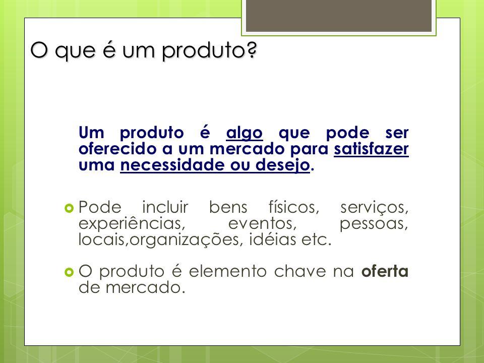 O que é um produto? Um produto é algo que pode ser oferecido a um mercado para satisfazer uma necessidade ou desejo. Pode incluir bens físicos, serviç
