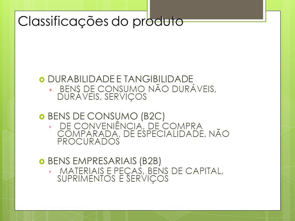 Classificações do produto DURABILIDADE E TANGIBILIDADE BENS DE CONSUMO NÃO DURÁVEIS, DURÁVEIS, SERVIÇOS BENS DE CONSUMO (B2C) s DE CONVENIÊNCIA, DE CO