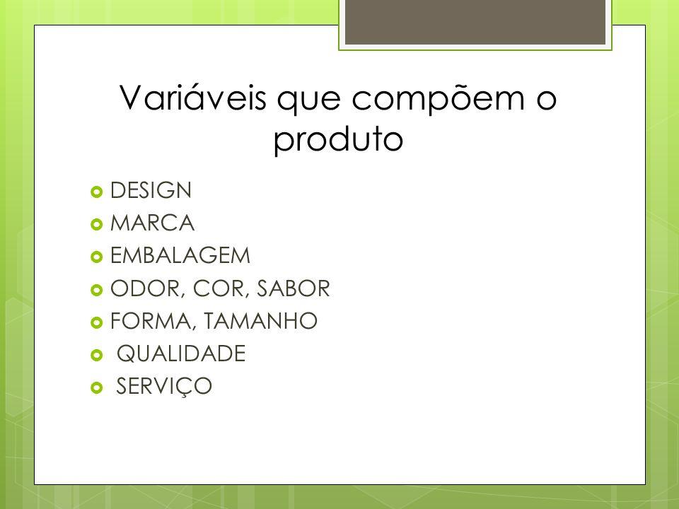 Variáveis que compõem o produto DESIGN MARCA EMBALAGEM ODOR, COR, SABOR FORMA, TAMANHO QUALIDADE SERVIÇO