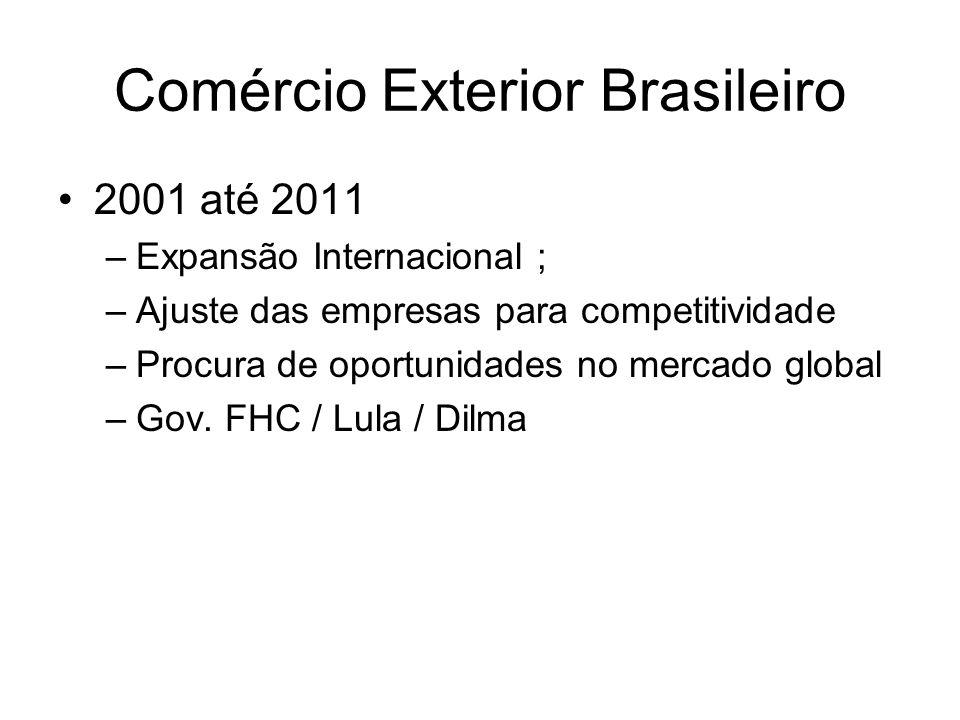 Comércio Exterior Brasileiro 2001 até 2011 –Expansão Internacional ; –Ajuste das empresas para competitividade –Procura de oportunidades no mercado global –Gov.