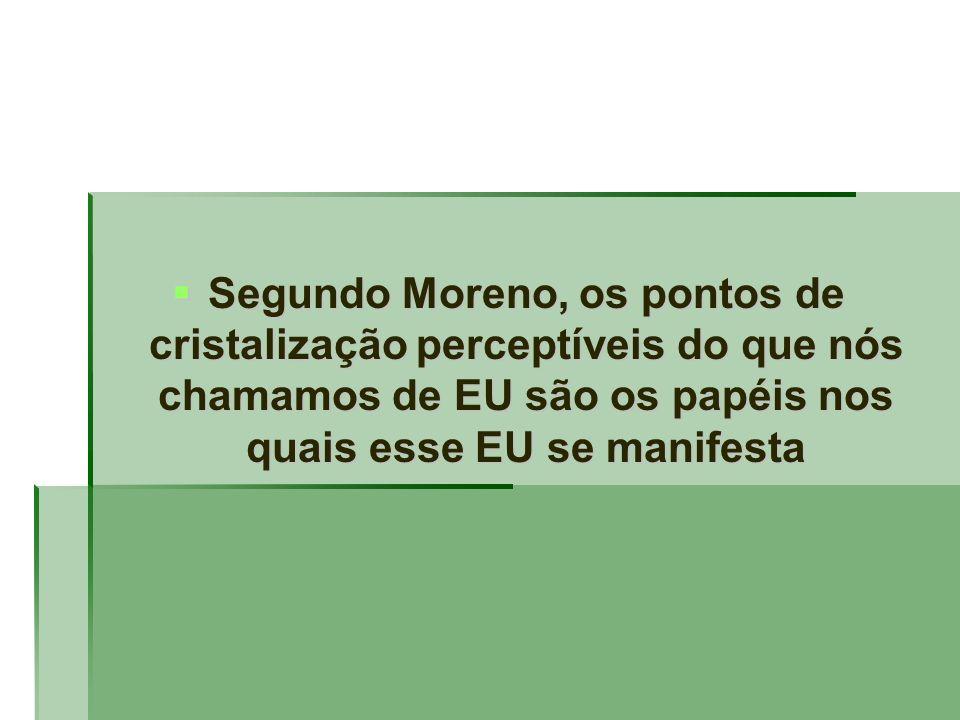 Segundo Moreno, os pontos de cristalização perceptíveis do que nós chamamos de EU são os papéis nos quais esse EU se manifesta Segundo Moreno, os pont