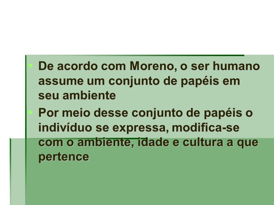 De acordo com Moreno, o ser humano assume um conjunto de papéis em seu ambiente De acordo com Moreno, o ser humano assume um conjunto de papéis em seu