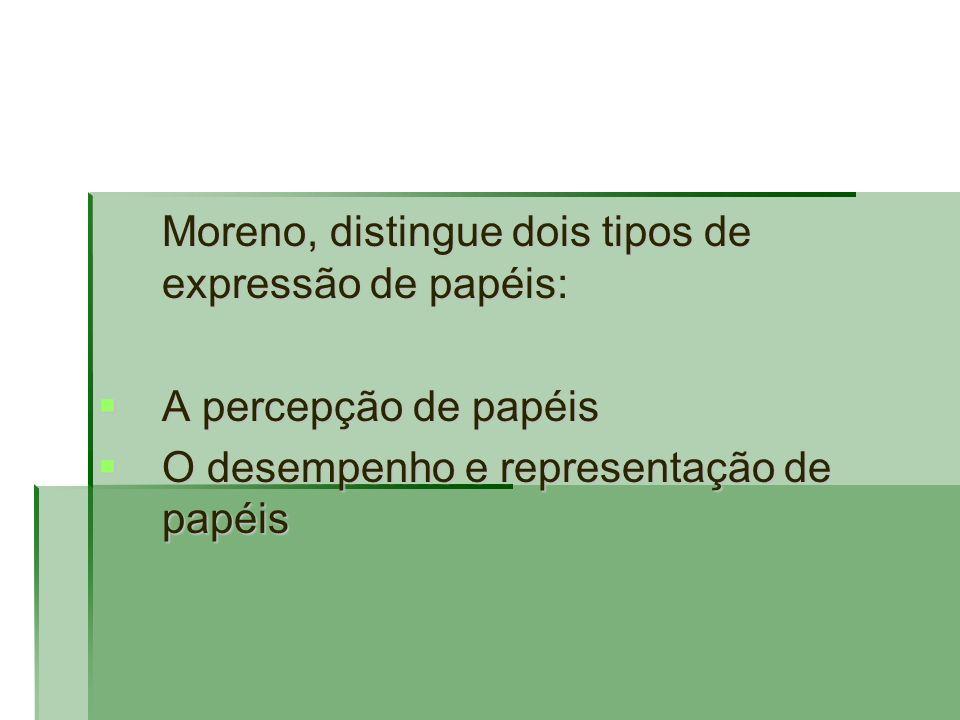Moreno, distingue dois tipos de expressão de papéis: A percepção de papéis A percepção de papéis O desempenho e representação de papéis O desempenho e
