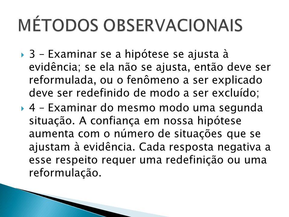 3 – Examinar se a hipótese se ajusta à evidência; se ela não se ajusta, então deve ser reformulada, ou o fenômeno a ser explicado deve ser redefinido de modo a ser excluído; 4 – Examinar do mesmo modo uma segunda situação.