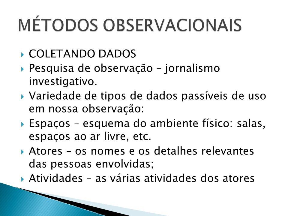COLETANDO DADOS Pesquisa de observação – jornalismo investigativo.