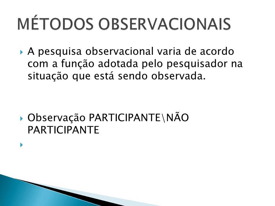 A pesquisa observacional varia de acordo com a função adotada pelo pesquisador na situação que está sendo observada.