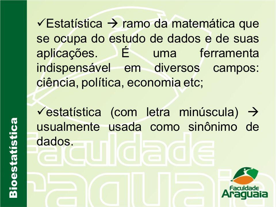 Bioestatística Limitações da Estatística: i)Toda informação está contida nos dados.