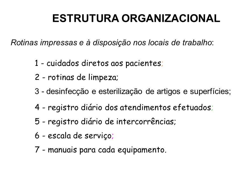 ESTRUTURA ORGANIZACIONAL Rotinas impressas e à disposição nos locais de trabalho: 1 - cuidados diretos aos pacientes; 3 - desinfecção e esterilização