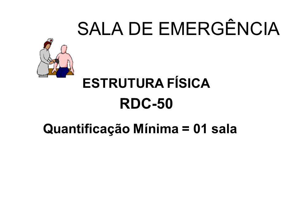 ESTRUTURA FÍSICA RDC-50 Quantificação Mínima = 01 sala