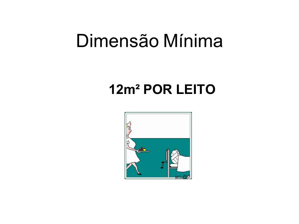Dimensão Mínima 12m² POR LEITO