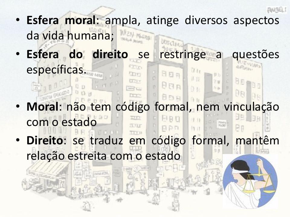 Esfera moral: ampla, atinge diversos aspectos da vida humana; Esfera do direito se restringe a questões específicas. Moral: não tem código formal, nem
