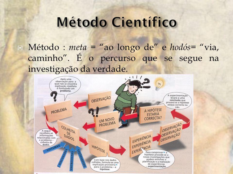 Método : meta = ao longo de e hodós = via, caminho. É o percurso que se segue na investigação da verdade.